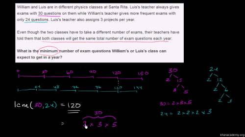 small resolution of Properties of numbers   6th grade   Math   Khan Academy