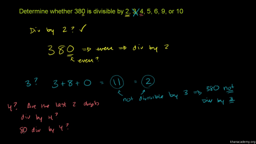small resolution of Recognizing divisibility (video)   Khan Academy