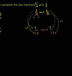 Comparing fractions 2 (unlike denominators) (video)   Khan Academy [ 720 x 1280 Pixel ]