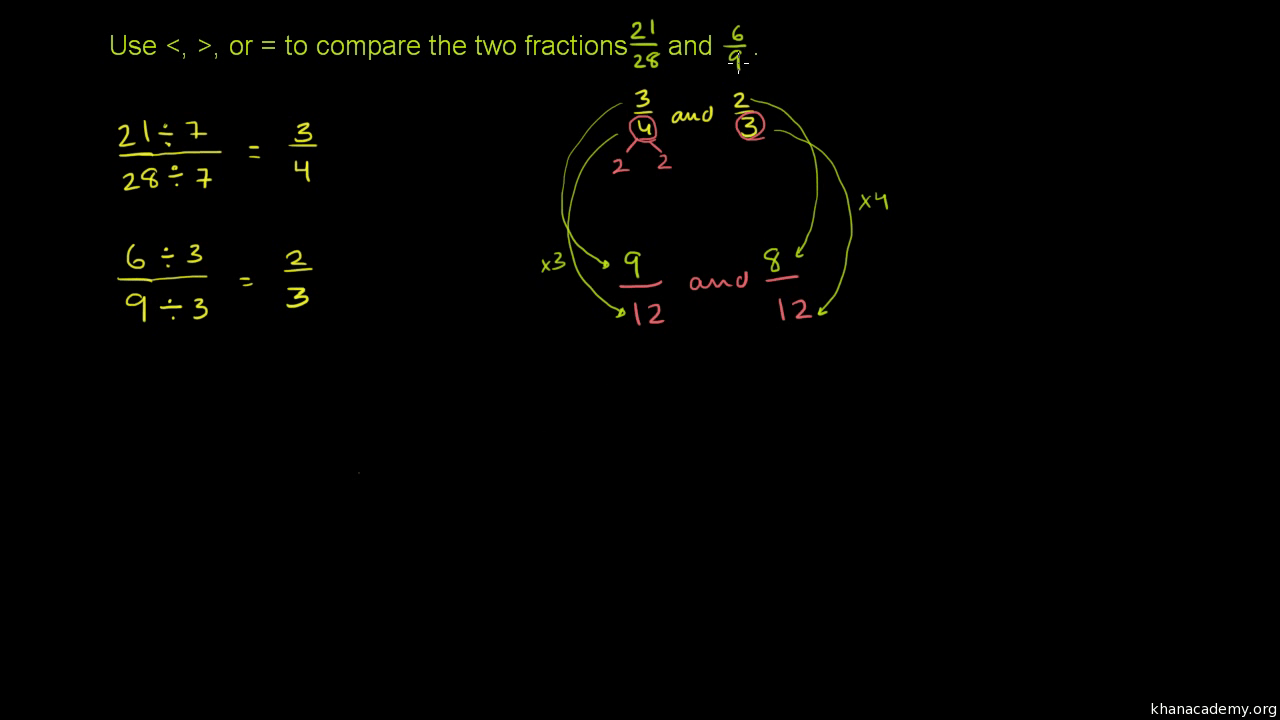 hight resolution of Comparing fractions 2 (unlike denominators) (video)   Khan Academy