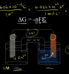 redox reactions and electrochemistry chemistry science khan academy [ 1280 x 720 Pixel ]