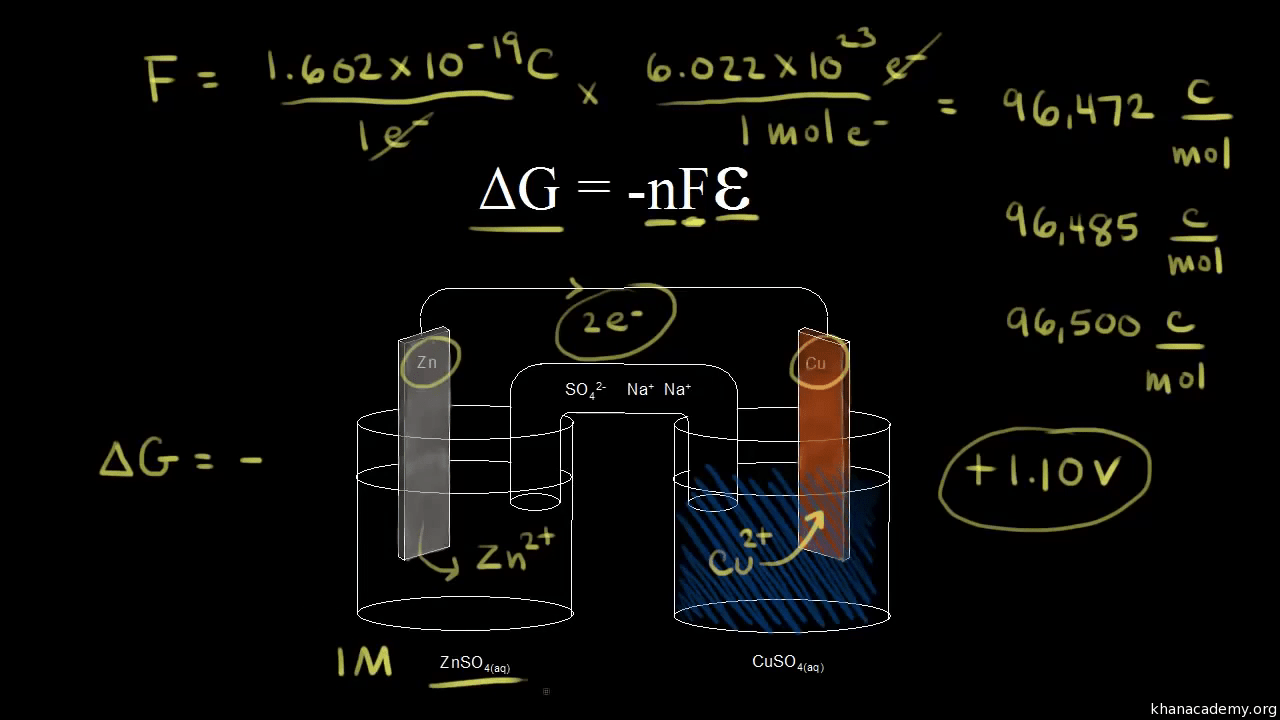 hight resolution of redox reactions and electrochemistry chemistry science khan academy