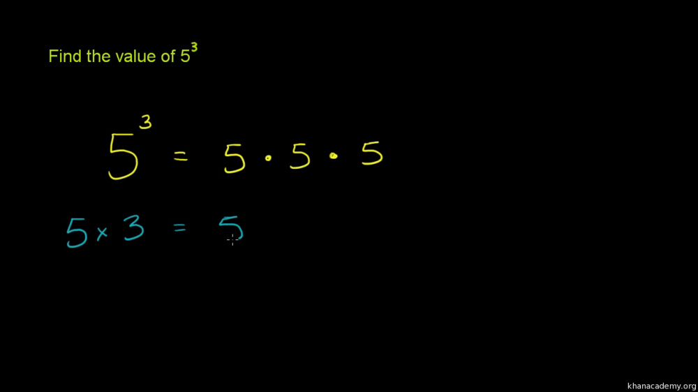 medium resolution of Exponent example 1 (video)   Exponents   Khan Academy