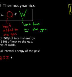pv diagram heat [ 1280 x 720 Pixel ]