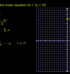 Graphing a linear equation: 5x+2y\u003d20 (video)   Khan Academy [ 720 x 1280 Pixel ]