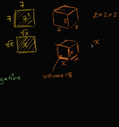 Intro to cube roots (video)   Radicals   Khan Academy [ 720 x 1280 Pixel ]