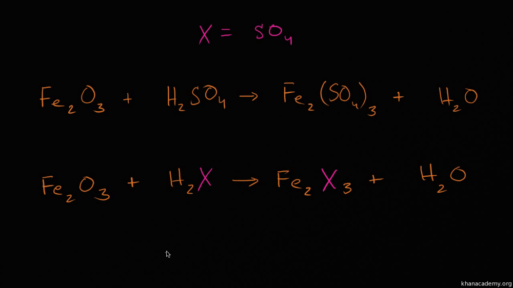 medium resolution of Chemical reactions and equations   Khan Academy
