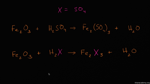 small resolution of Chemical reactions and equations   Khan Academy