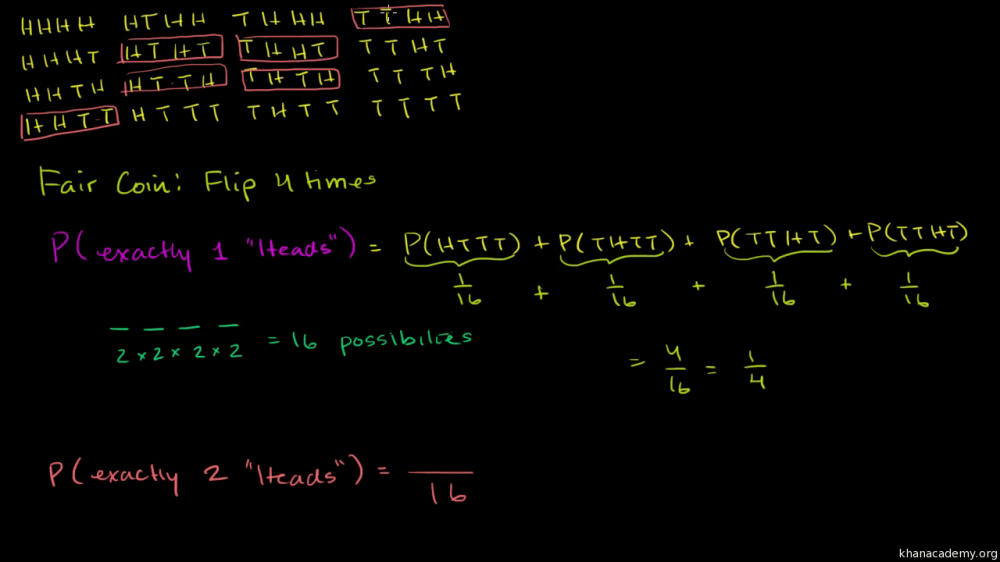 medium resolution of tree diagram for a fair coin flipping