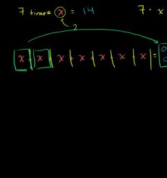 Equations \u0026 inequalities introduction   6th grade   Math   Khan Academy [ 720 x 1280 Pixel ]