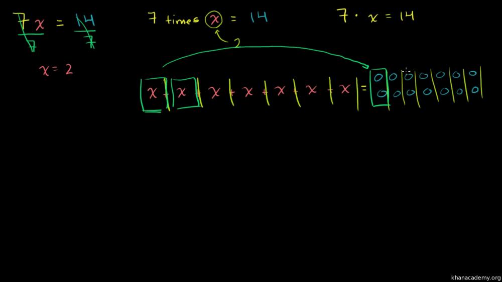 medium resolution of Equations \u0026 inequalities introduction   6th grade   Math   Khan Academy