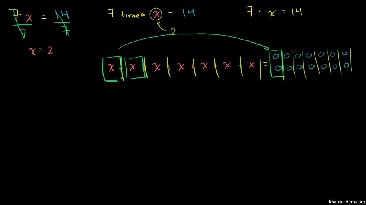 hight resolution of Equations \u0026 inequalities introduction   6th grade   Math   Khan Academy