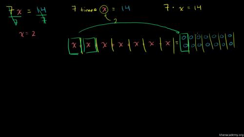 small resolution of Equations \u0026 inequalities introduction   6th grade   Math   Khan Academy