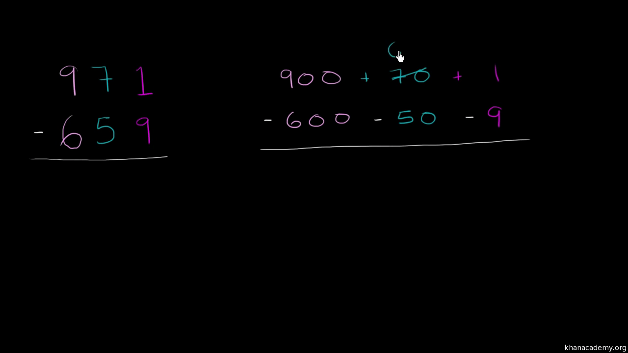 hight resolution of Addition and Subtraction   Arithmetic   Khan Academy