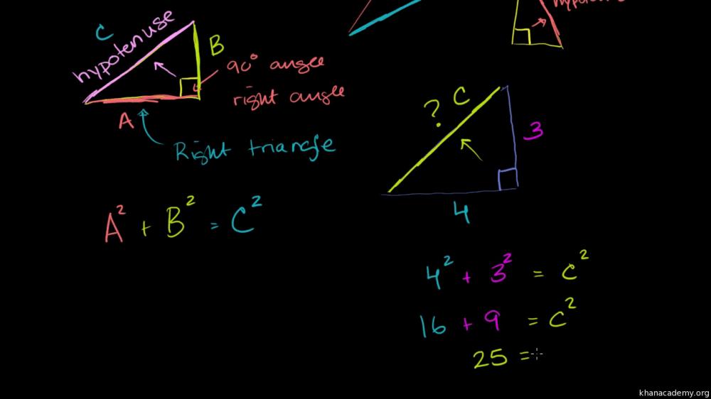 medium resolution of Geometry   8th grade   Math   Khan Academy