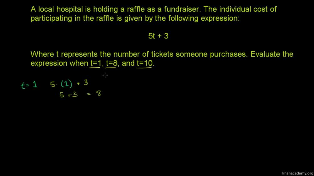 medium resolution of Variables \u0026 expressions   6th grade   Math   Khan Academy