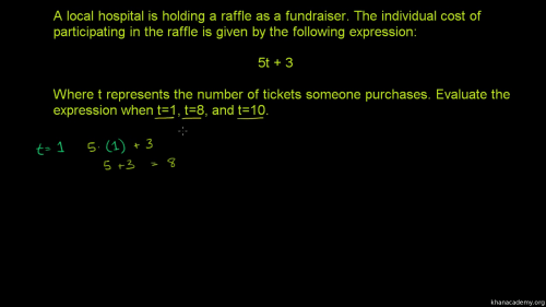 small resolution of Variables \u0026 expressions   6th grade   Math   Khan Academy