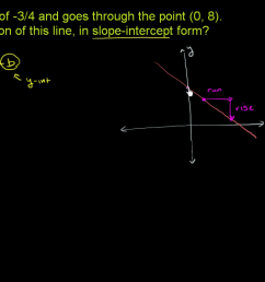 Module 4: Linear equations   Khan Academy [ 720 x 1280 Pixel ]