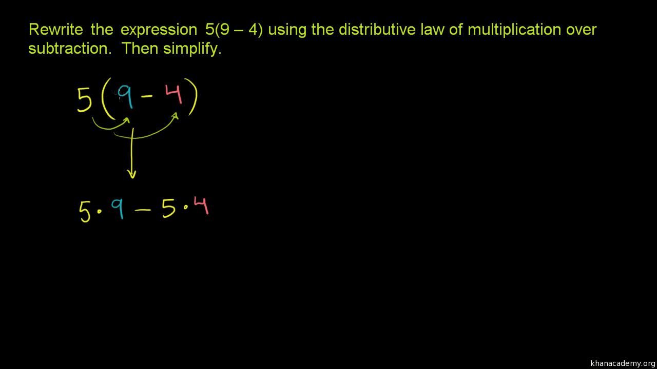 hight resolution of Arithmetic properties   Pre-algebra   Math   Khan Academy