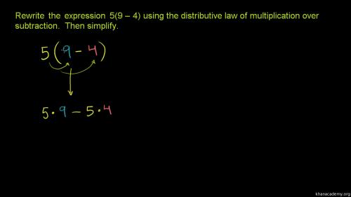 small resolution of Arithmetic properties   Pre-algebra   Math   Khan Academy