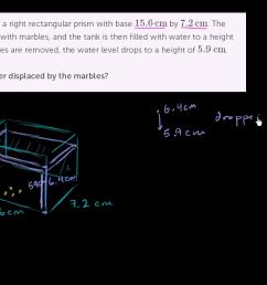Geometry   6th grade   Math   Khan Academy [ 720 x 1280 Pixel ]