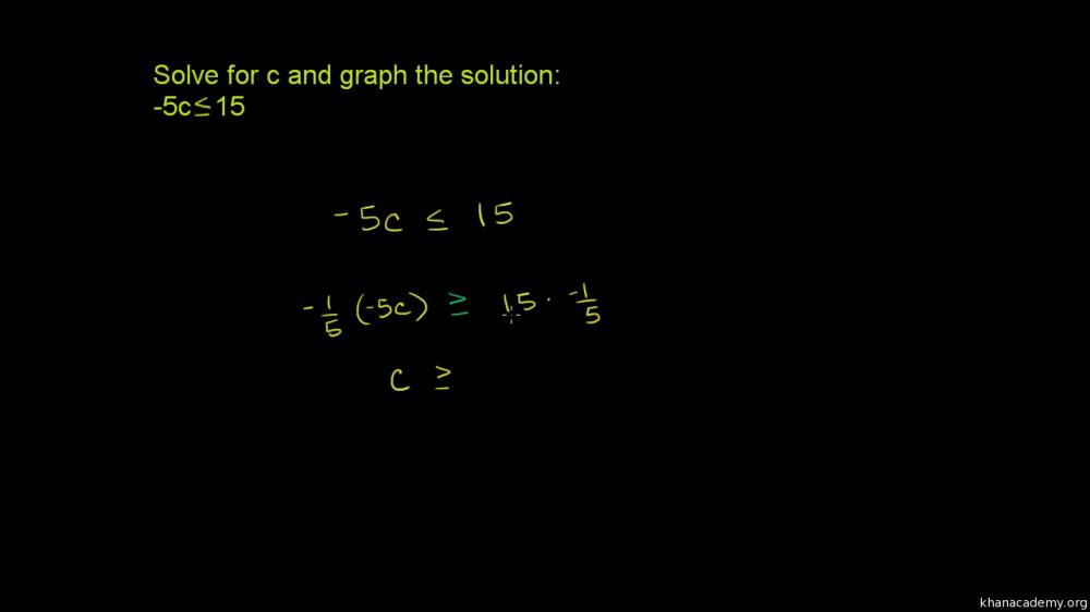 medium resolution of One-step inequalities: -5c ≤ 15 (video)   Khan Academy