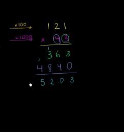 Arithmetic operations   6th grade   Math   Khan Academy [ 720 x 1280 Pixel ]