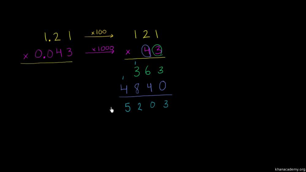 medium resolution of Arithmetic operations   6th grade   Math   Khan Academy