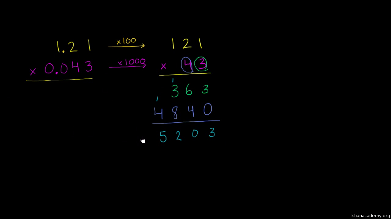 hight resolution of Arithmetic operations   6th grade   Math   Khan Academy