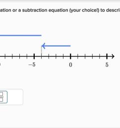 Number equations \u0026 number lines (video)   Khan Academy [ 720 x 1270 Pixel ]
