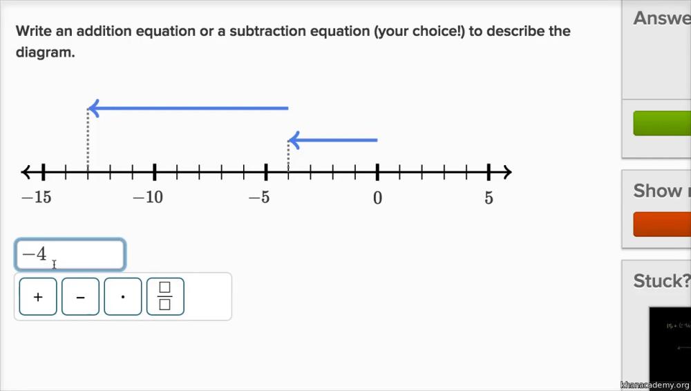 medium resolution of Number equations \u0026 number lines (video)   Khan Academy