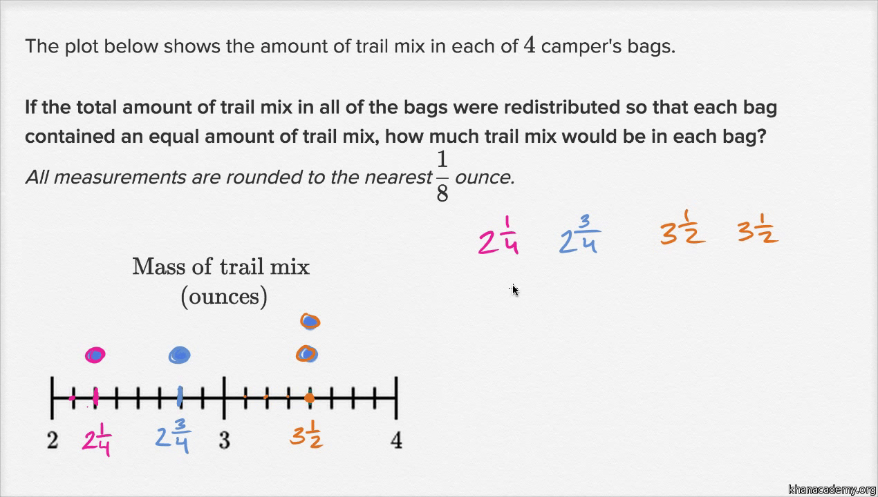 hight resolution of Line plot distribution: trail mix (video)   Khan Academy