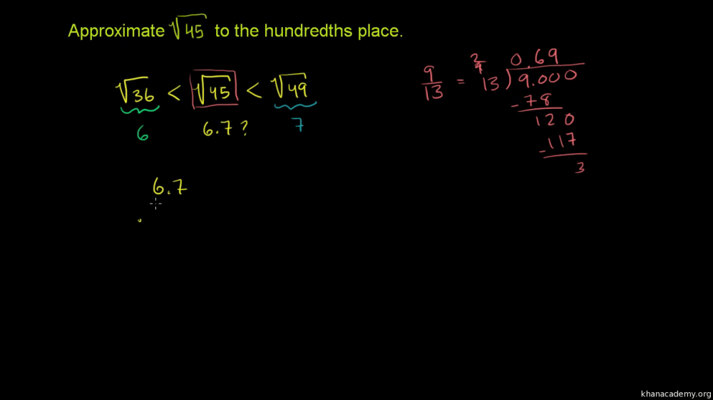 medium resolution of Numbers and Operations   8th grade   Khan Academy