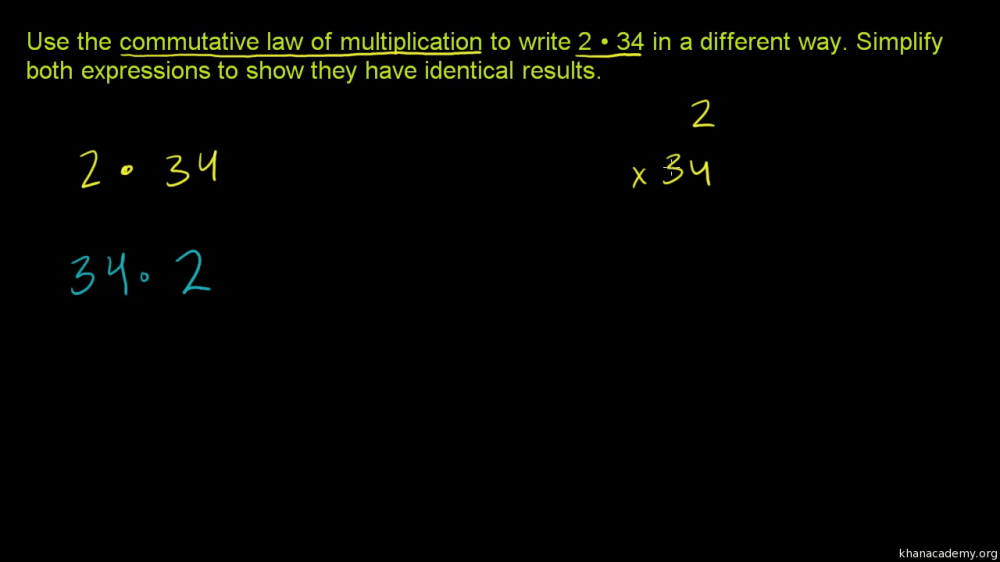 medium resolution of Arithmetic properties   Pre-algebra   Math   Khan Academy