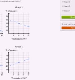 Scatter plot: smokers (video)   Khan Academy [ 720 x 1280 Pixel ]