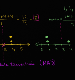 Mean absolute deviation (MAD) (video)   Khan Academy [ 720 x 1270 Pixel ]