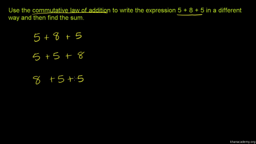 small resolution of Number Sense and Numeration   7th grade (Ontario)   Math   Khan Academy