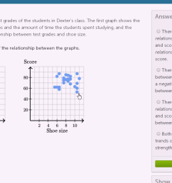 Example of direction in scatterplots (video)   Khan Academy [ 720 x 1280 Pixel ]