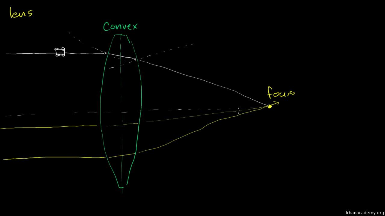 hight resolution of optic len diagram