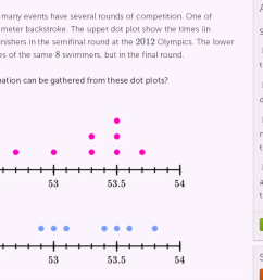 Statistics and probability   7th grade   Math   Khan Academy [ 720 x 1280 Pixel ]