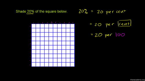 small resolution of Ratios