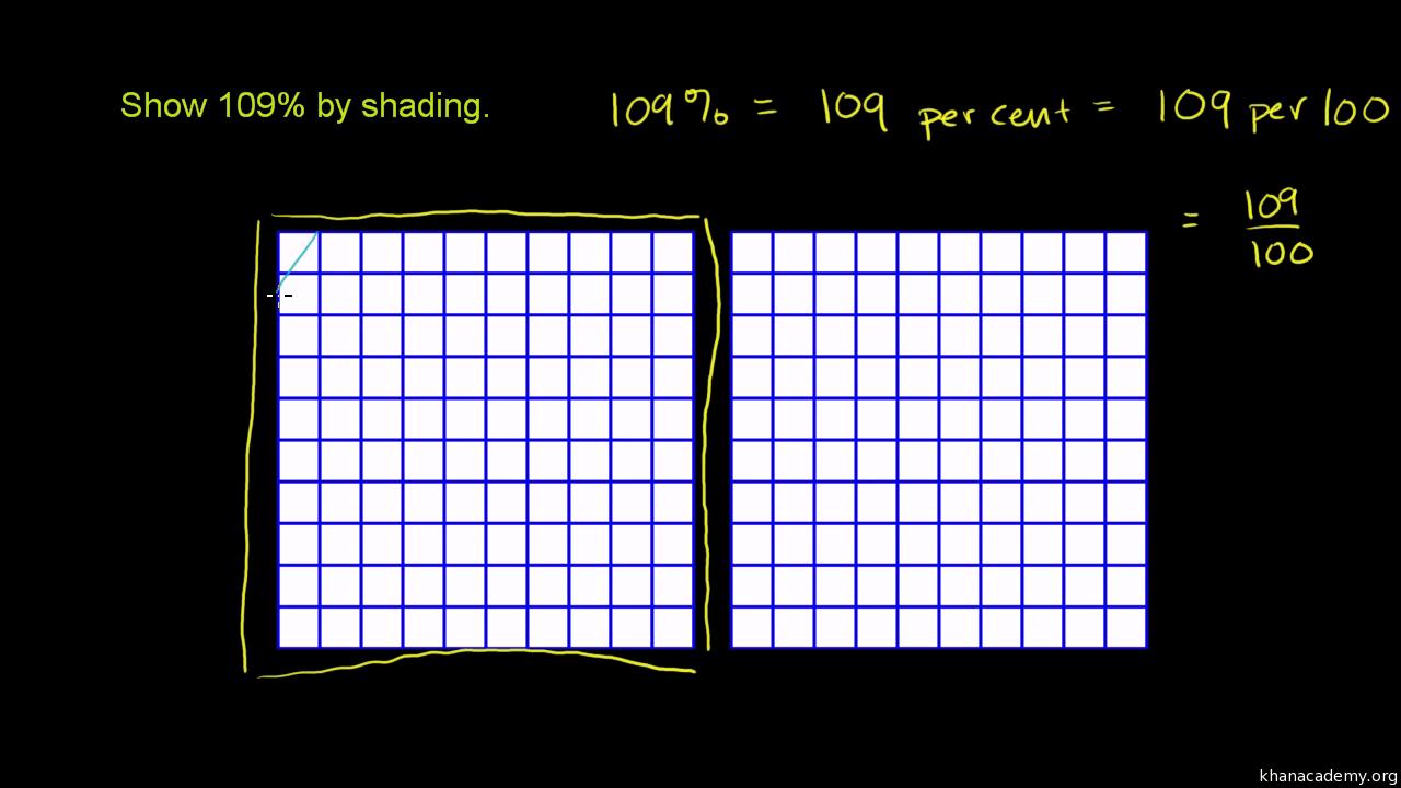 hight resolution of percent tape diagram