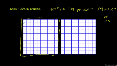 small resolution of percent tape diagram
