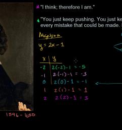 Algebra foundations   Algebra 1   Math   Khan Academy [ 720 x 1280 Pixel ]