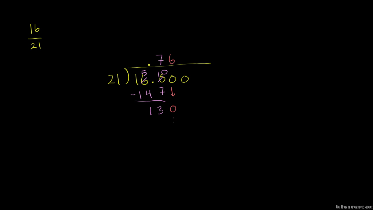 hight resolution of Fractions
