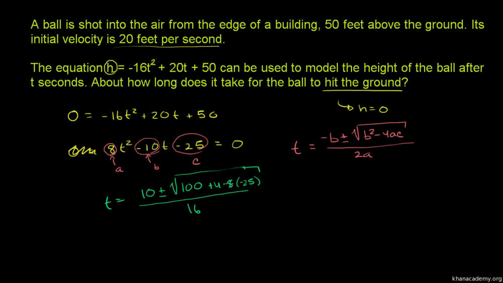 medium resolution of Quadratic functions \u0026 equations   Algebra 1   Math   Khan Academy