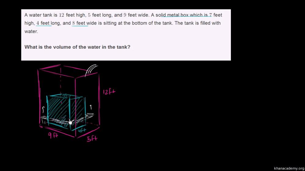 medium resolution of Volume word problem: water tank (video)   Khan Academy
