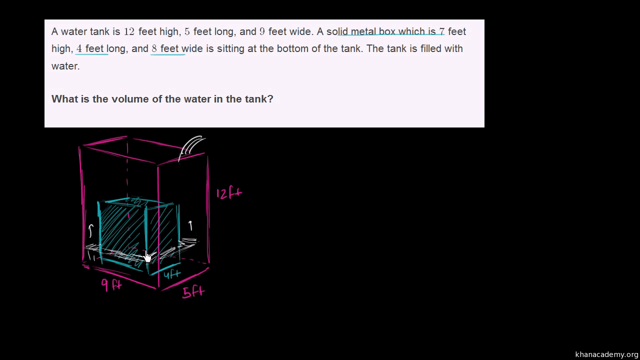 hight resolution of Volume word problem: water tank (video)   Khan Academy