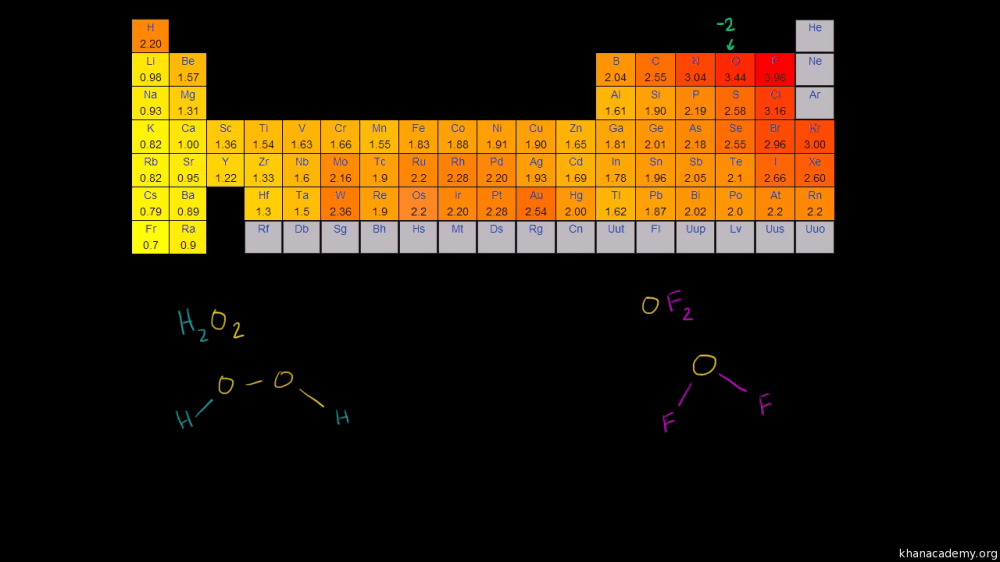 medium resolution of redox reactions and electrochemistry chemistry science khan academy