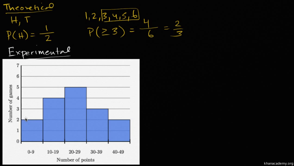 medium resolution of Statistics and probability   7th grade   Math   Khan Academy